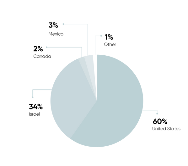 graphs7.png