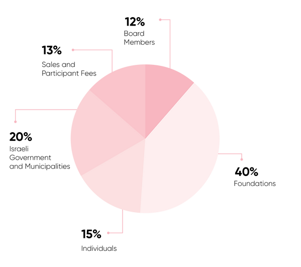 graphs5.png