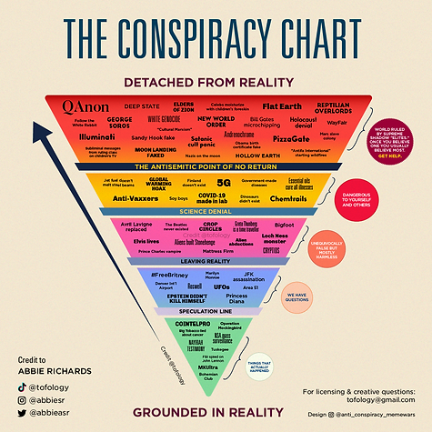 Conspiracy chart_v4 square.png