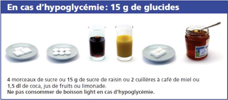 15gr de glucides - Djournal