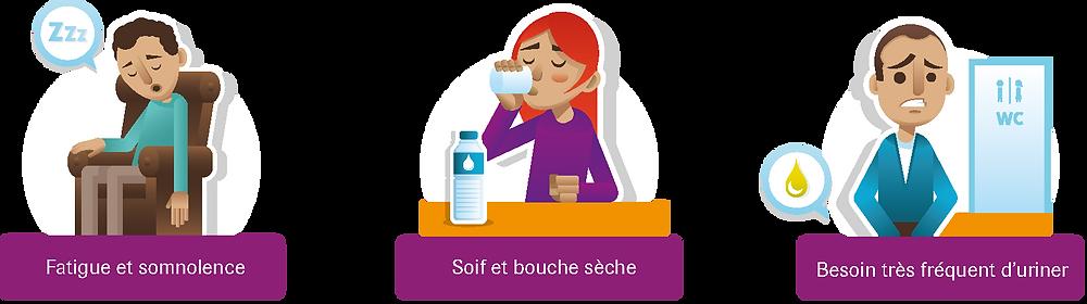Symptômes hyperglycémie - Accu-chek.fr