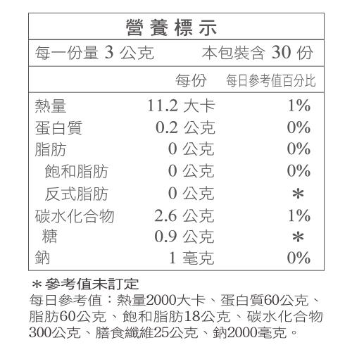 15益菌_營養標