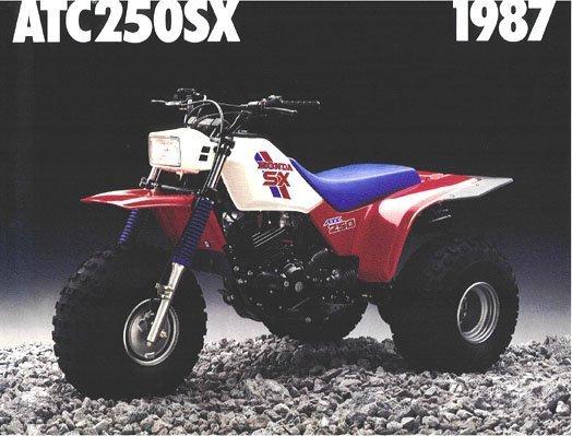 1987 ATC250SX Kit