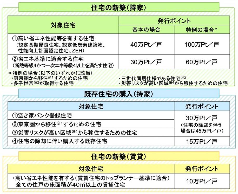 スクリーンショット 2021-02-02 11.43.27.png