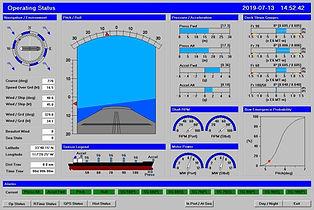 Hull Monitoring System