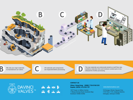 Production Valves Cycle: 2nd Step