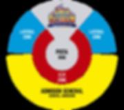 Localidades2017-3-2017-21.png