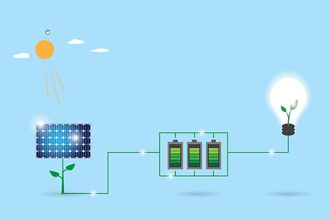 BMS Environmental - Solar Battery