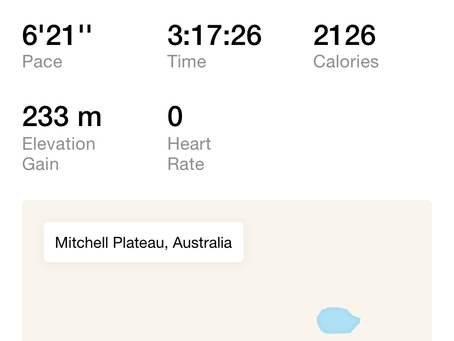 31km and counting...