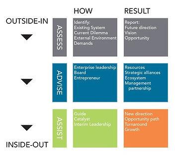 agr-how-diagram-0503_3.jpg