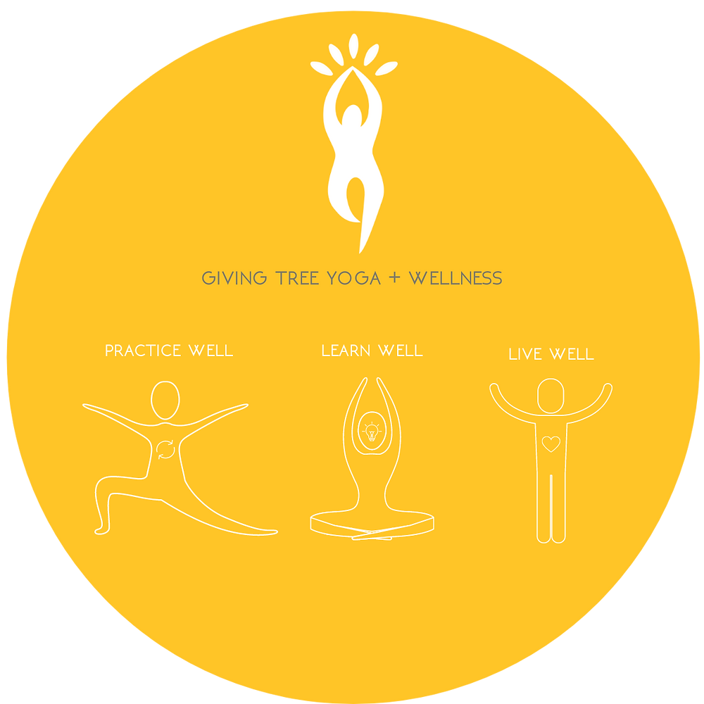Practice Well. Learn Well. Live Well.
