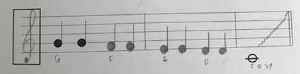 Notation.PNG
