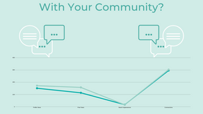 3 Things I Learnt From Engaging With My Community