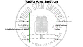 Hoe ontwerp je de juiste Tone of Voice?