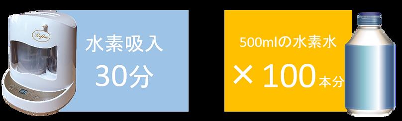 水素水比較.png