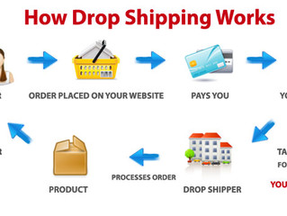 What is Drop Shipping, and What is a Drop Shipper?