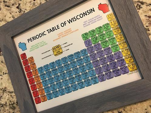 Periodic States