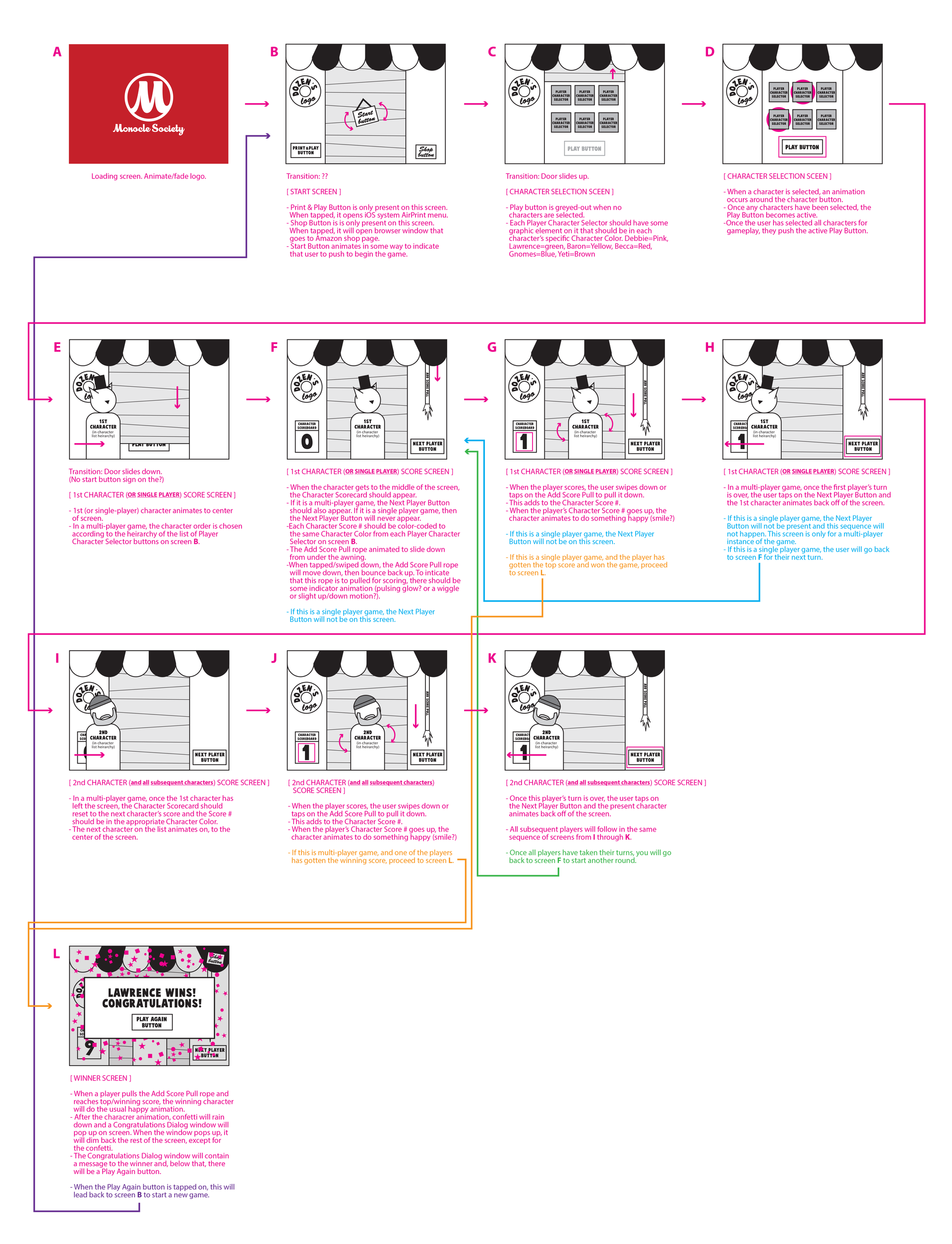App UX Map & UI Wireframe