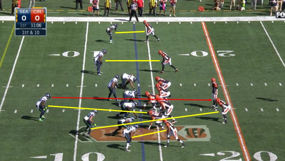 Kam Chancellor should have man coverage on Tyler Eifert but has eyes in the backfield instead