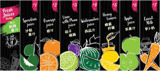 Fruit Juice Menu signage