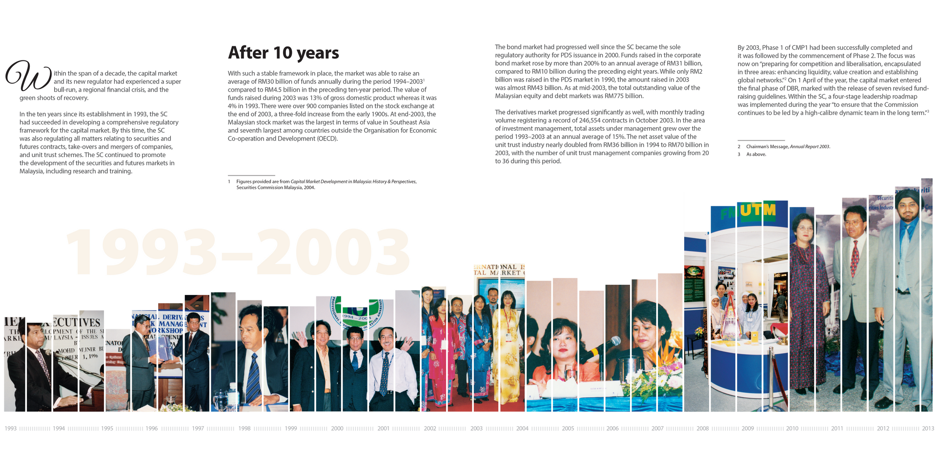 Security Commissions: 20th Anniversary Book (Inside sample 2)