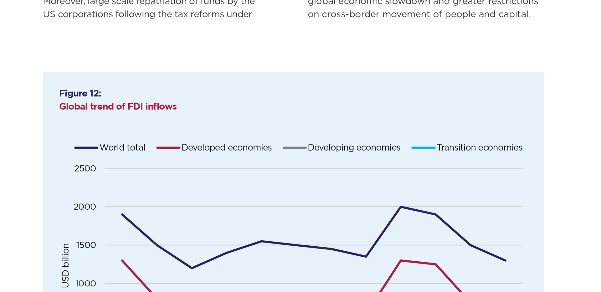 Institute of Capital Management Research: Sustaining Development Goals (page 28)