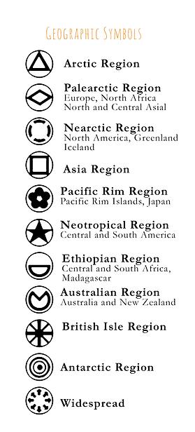 geographic symbols.png