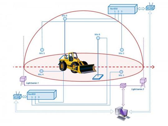 earth-moving-machinery-testjpg