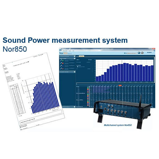 SOUND POWER MEASUREMENT