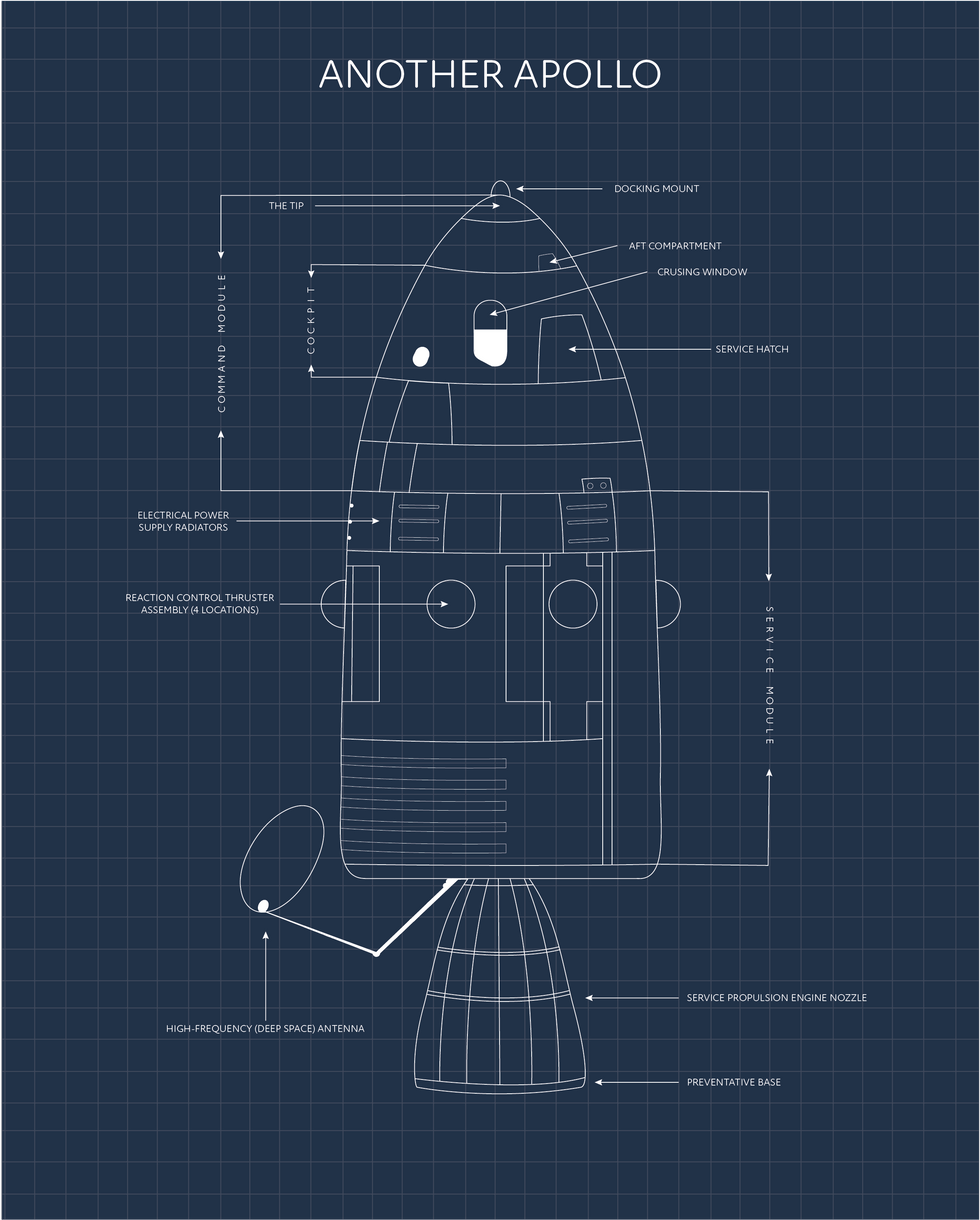 Another Apollo Blueprint, 2020