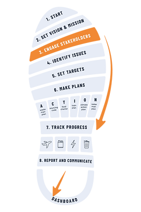 Footprint-3-engage-stakeholders..png