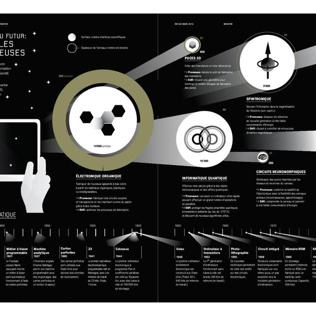 Les ordinateurs du futur (Reflex 2013)  Designer: Sara de La Guéronnière / LargeNetwork
