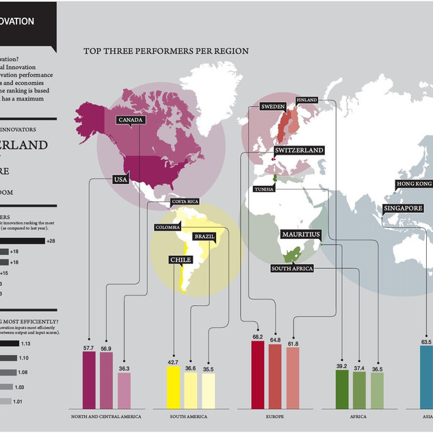 Global Innovation Index (WIPO, 2012)  Designer: Caroline Fischer / Largenetwork