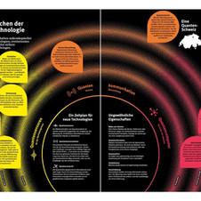 Die Versprechen der Quanten (Horizonte, 2016)  Designer: onlab