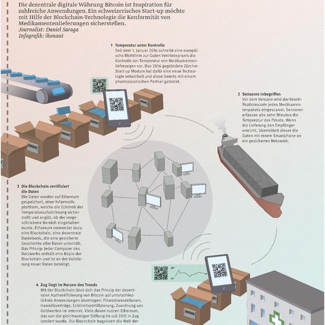 Die Blockchain erobert die Logistik (Horizonte, 2016)  Designer: ikonaut