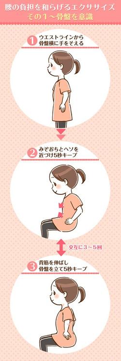 【腰痛改善】4つの簡単エクササイズ