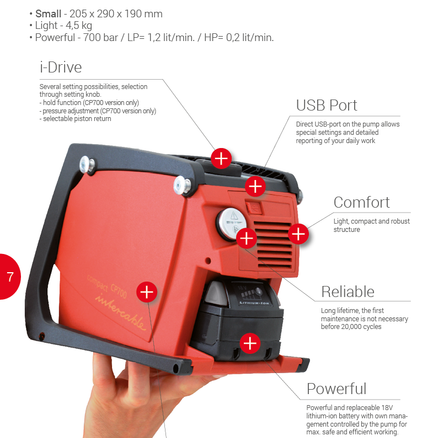 CP700, CP700EC battery operated compact hydraulic pump