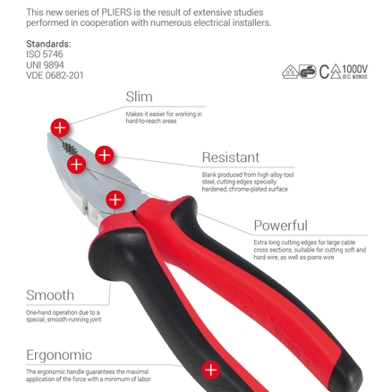 Intercable Pliers 1000V