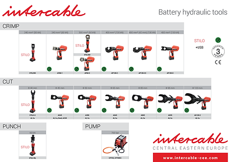 Intercable Battery Hydraulic Tools.png