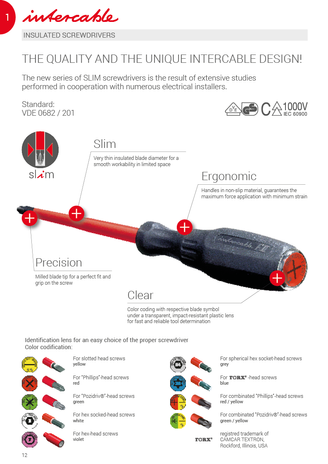Intercable Screwdrivers