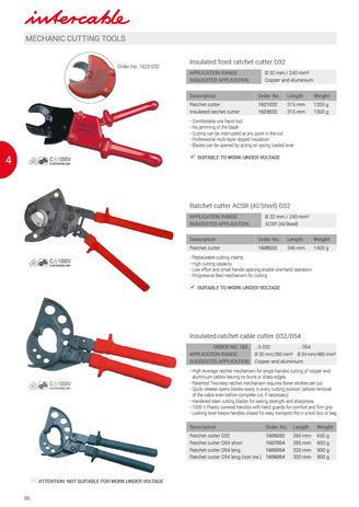 Mechanikus kábelvágó-szerszámok |Scule de taiat mecanice | Mechanické strihacie náradie | Mehansko orodje za rezanje