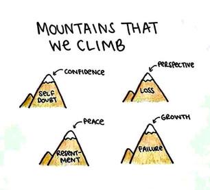 Mountains That We Climb  - 2021