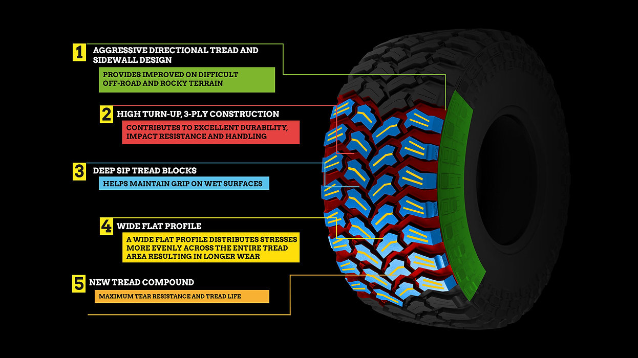 descriptions_XT_fury-tires.jpg