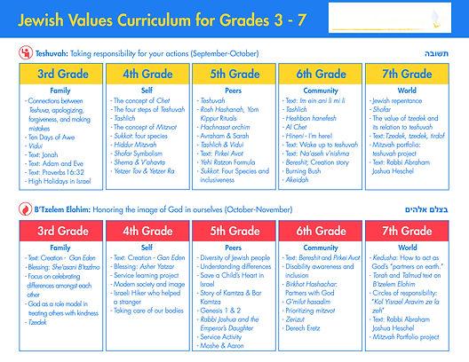 Shalom Learning 3-7-Grade.jpg