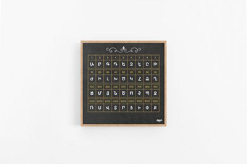 Numeral Alphabet - Chalkboard Print (10x10   12x12)