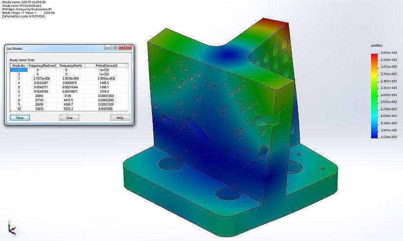 Modal analysis of shaker fixture