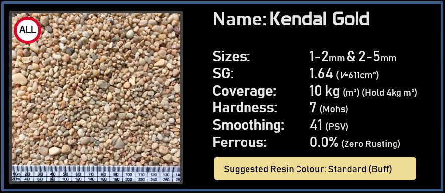 Kendal Gold.JPG