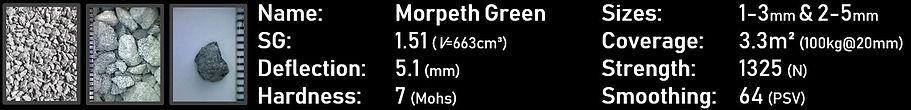 Morpeth Green Resin Bound Aggregate