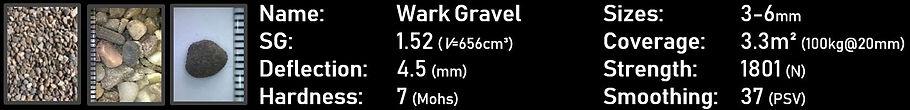 Wark Gravel Resin Bound Aggregate