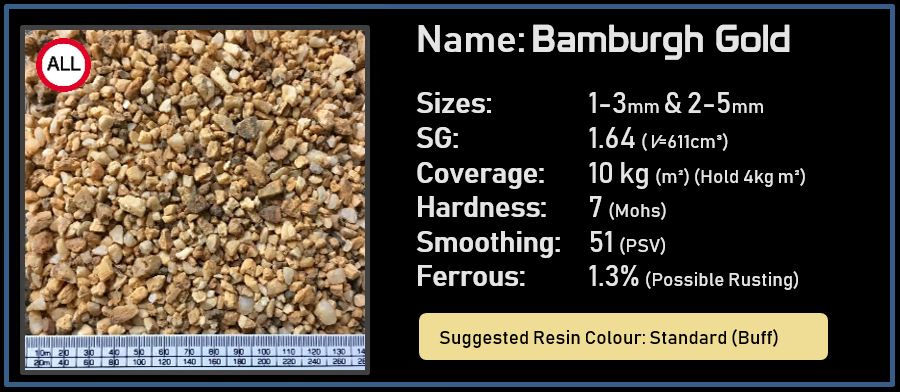 Bamburgh Gold.JPG